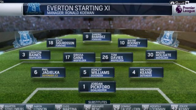 Everton Premier League starting team