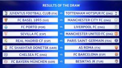 Real Madrid v Paris Saint-Germain: Champions League Last 16