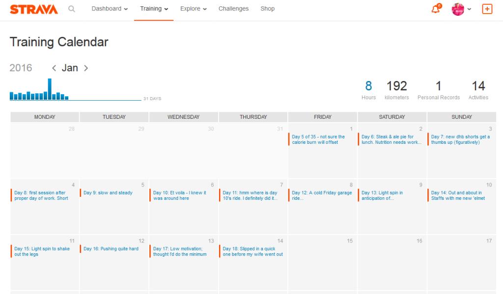Strava training calendar