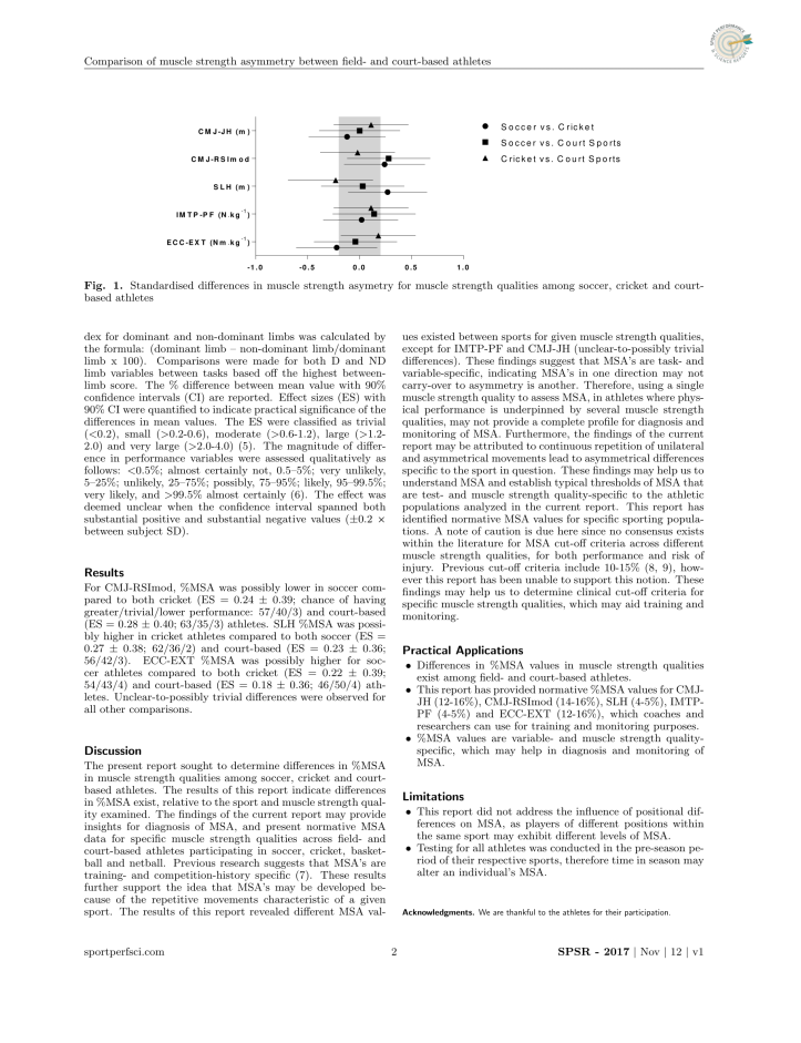 SPSR12_Thomas et al_171112_final_v2-2