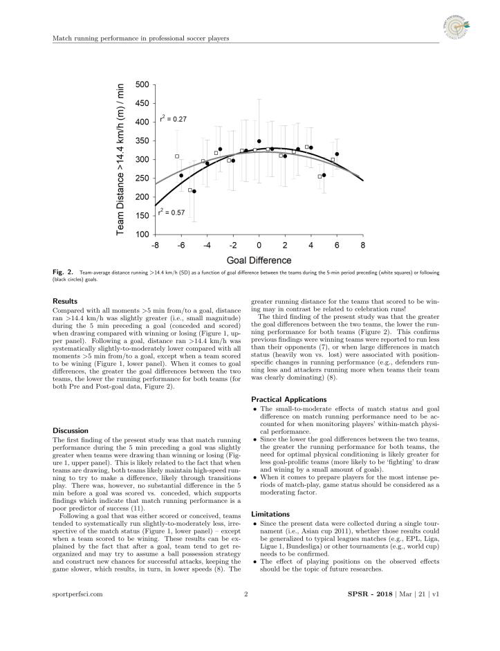 SPSR23_Buchheit et al_280328_final-2
