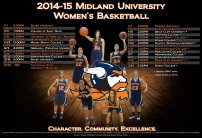 Midland Womens Basketball