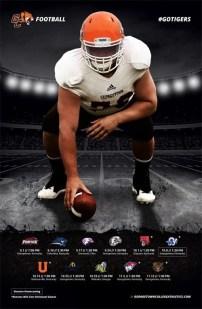 Georgetown College Football