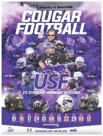 USF Cougars Football