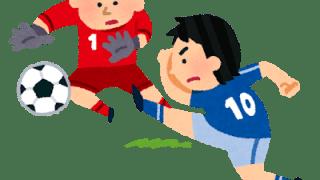 安斎颯馬 青森山田 FC東京