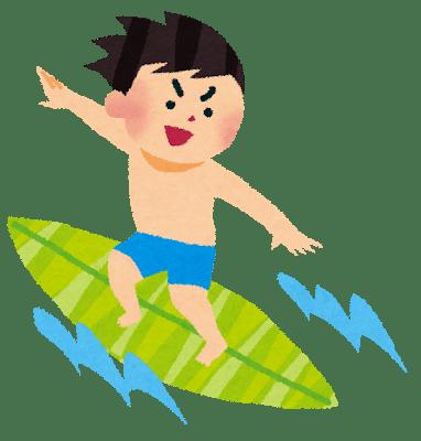 和井田理央 サーフィン インドネシア