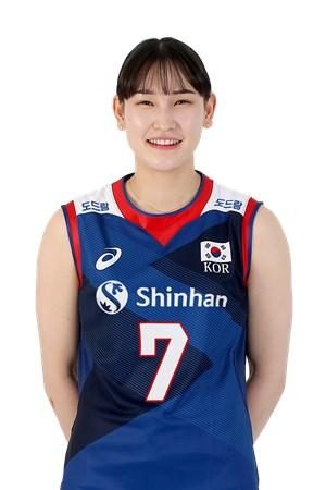 アン・ヘジン/AN HYEJIN、バレーボール韓国代表選手(東京オリンピック2020-2021代表)