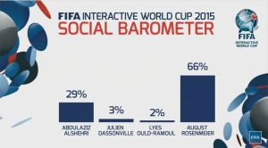 SocialBarometer