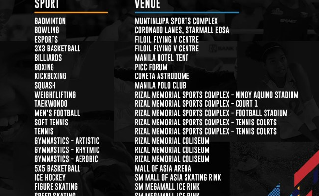List Venues For 2019 Sea Games Inquirer Sports