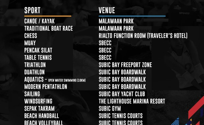 Look Venues For 2019 Sea Games Inquirer Sports
