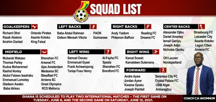 Ghana Squad List