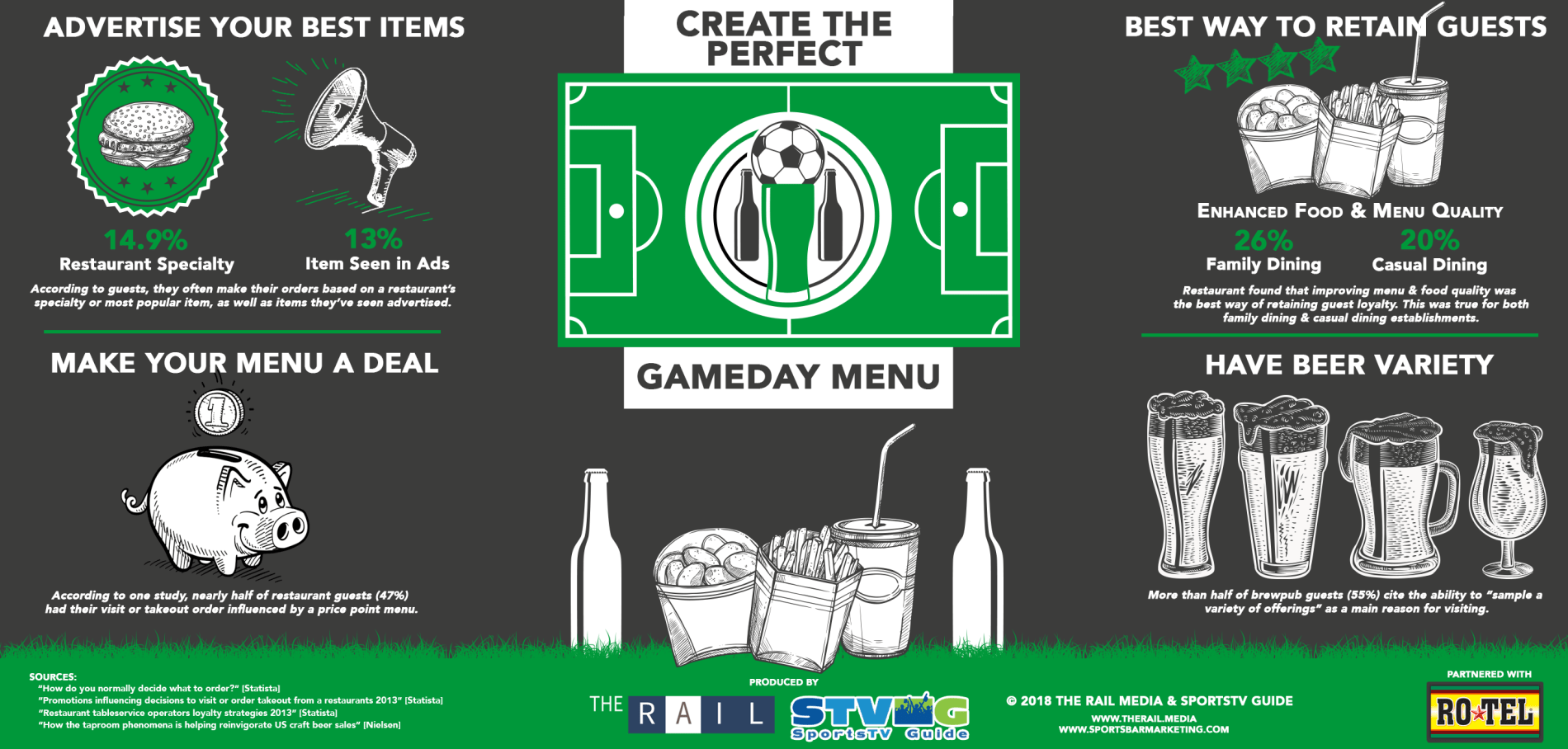 Sports Bar Gameday Menu Infographic
