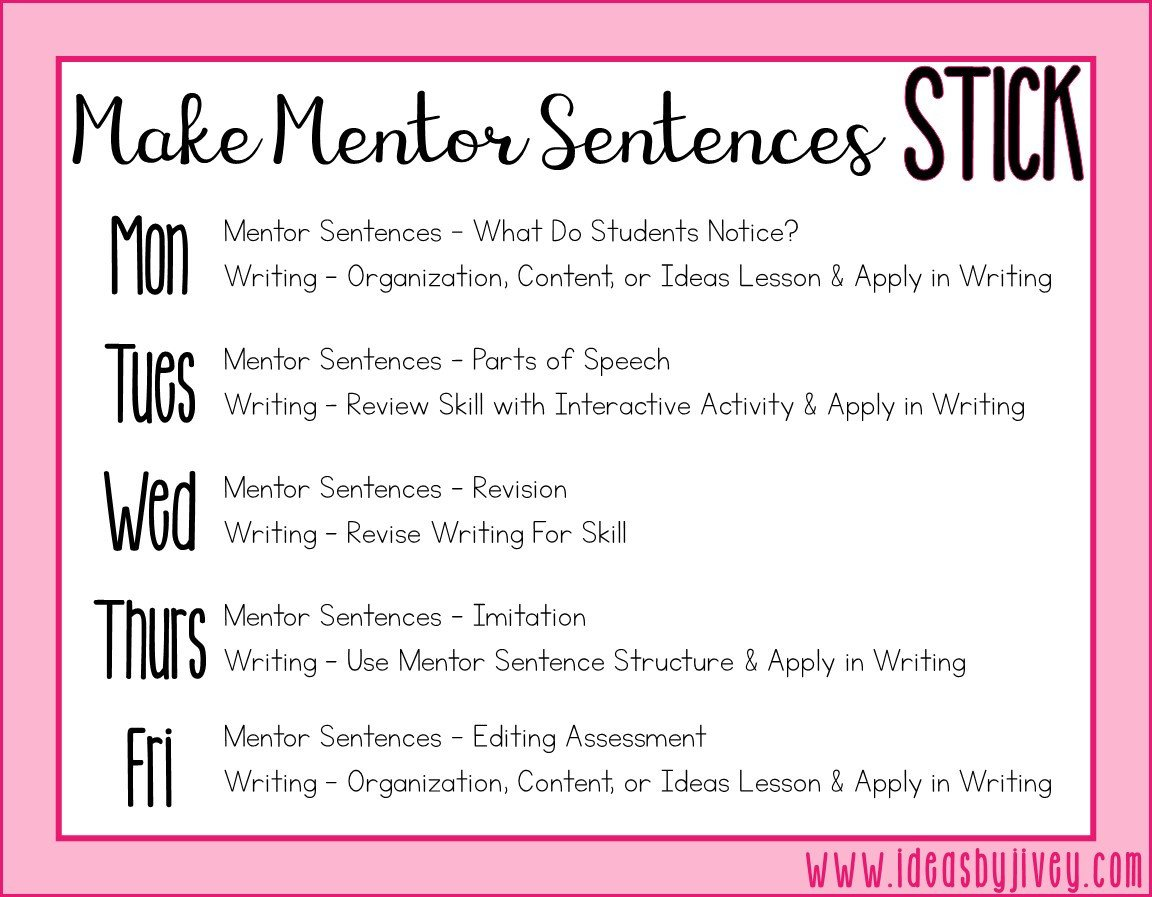 20 Sentence Imitation Worksheets
