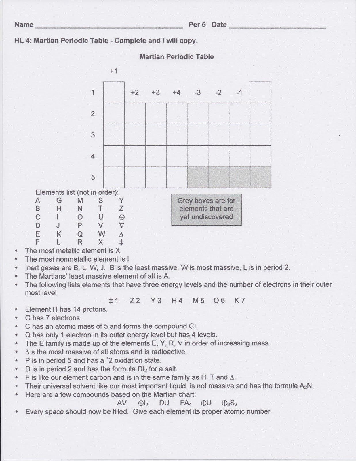 20 Martian Periodic Table Worksheet Answers