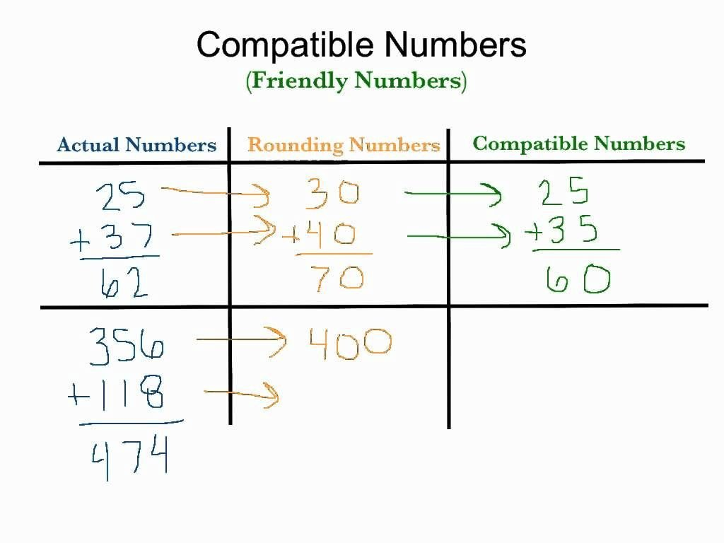 20 Compatible Numbers 3rd Grade Worksheets