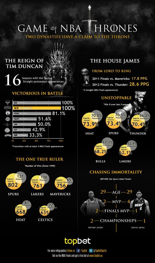 finals-thrones