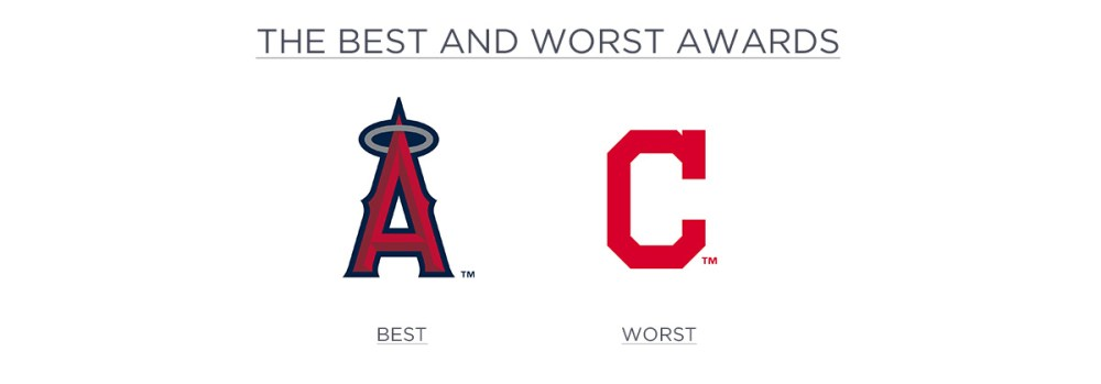 Best-and-Worst-Awards