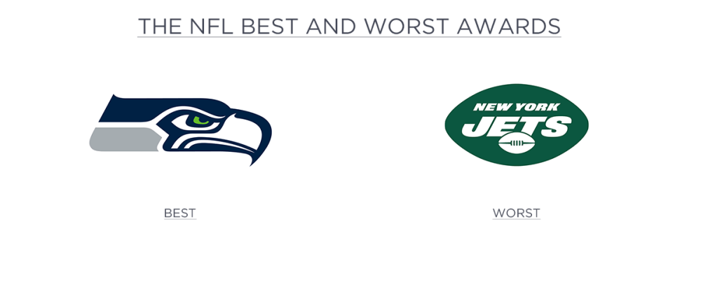NFL Best and Worst Awards