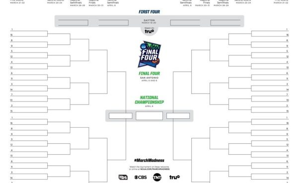 25 Ncaa Tournament Bracket Printable Landscape Pictures And Ideas