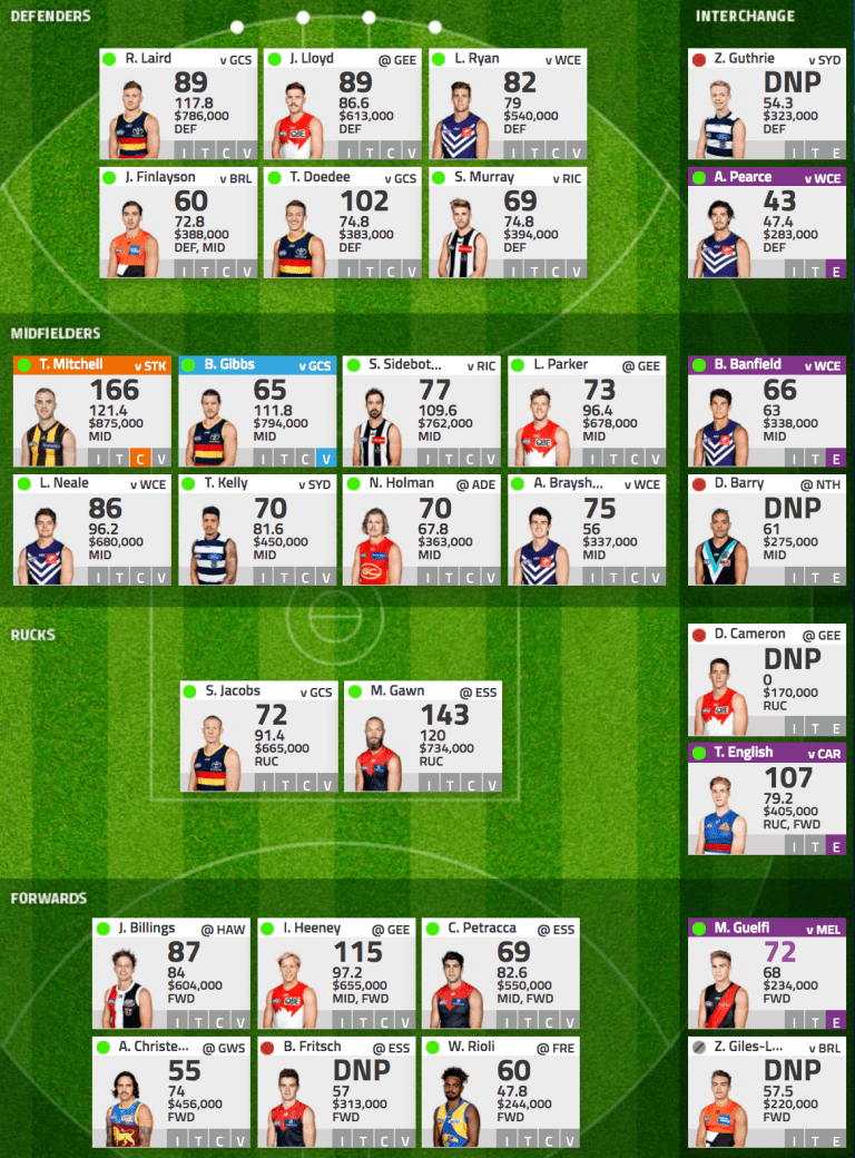 AFL Fantasy 2018 - Round 5 Wrap Up 1