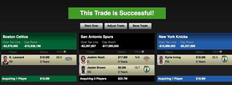 What If Boston Traded Kyrie Irving To San Antonio for Kawhi Leonard? 3