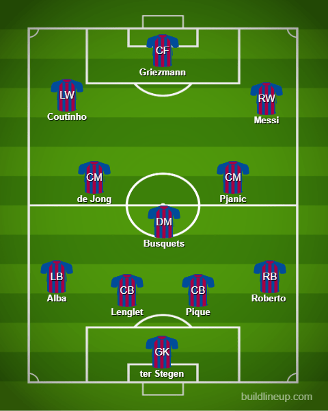 Barcelona with a 4-3-3 formation
