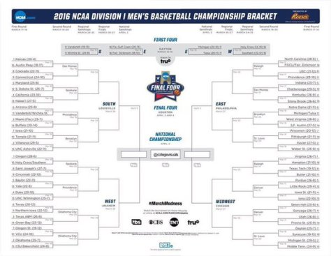 2016 NCAA Bracket
