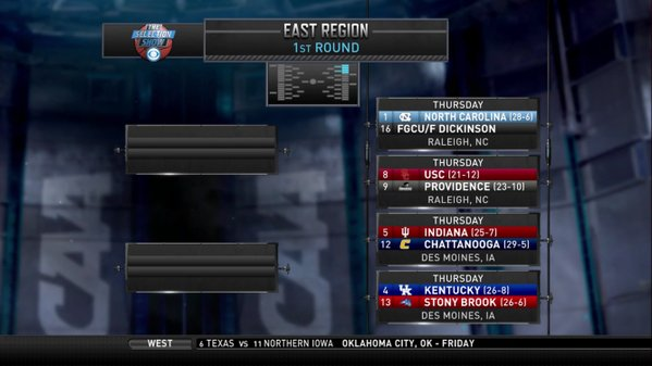 2016 Tourney East Region Part 1