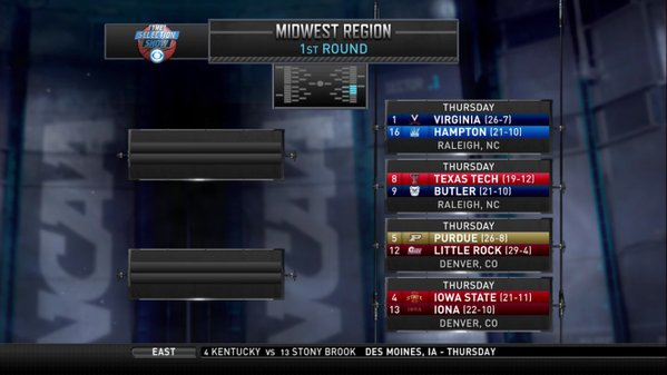2016 Tourney Midwest Region Part 1