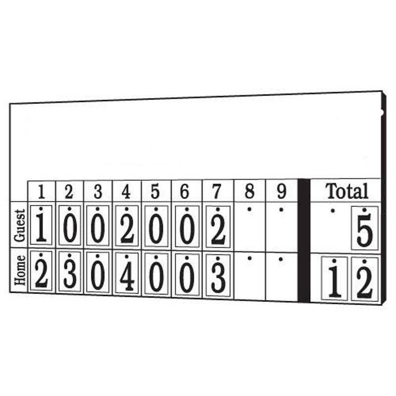 Hanging Numbers Baseball Scoreboard. Sports Facilities