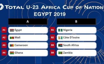 Ghana drawn against host Nation Egypt in U-23 AFCON