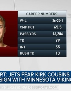 New york jets report fear kirk cousins will sign with minnesota vikings video cbssports also rh