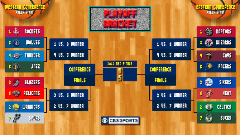 2018 NBA playoffs bracket: Path to the NBA Finals for all