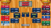 2018 NBA playoffs bracket: Path to the NBA Finals for all ...