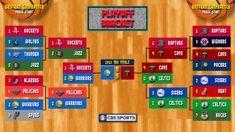 NBA playoffs bracket 2018: Warriors sweep Cavaliers, earn