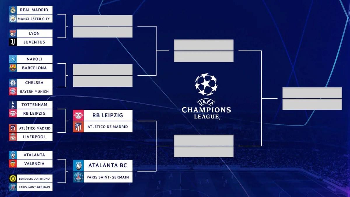 UEFA CHAMPIONS LEAGUE 2019/2020 - La Fase Finale