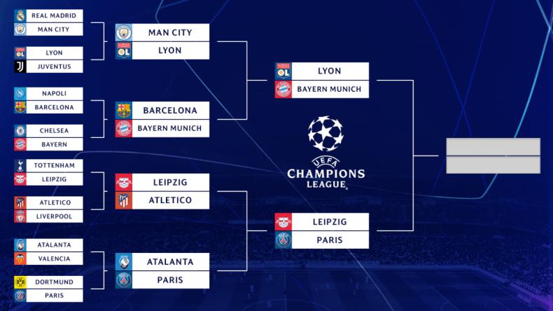 UEFA Champions League bracket, schedule: Historic last four ...
