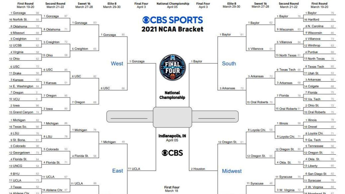 Keep up with the latest news, photo albums, videos, fixtures, team profiles and statistics. March Madness bracket 2021: Printable NCAA Tournament