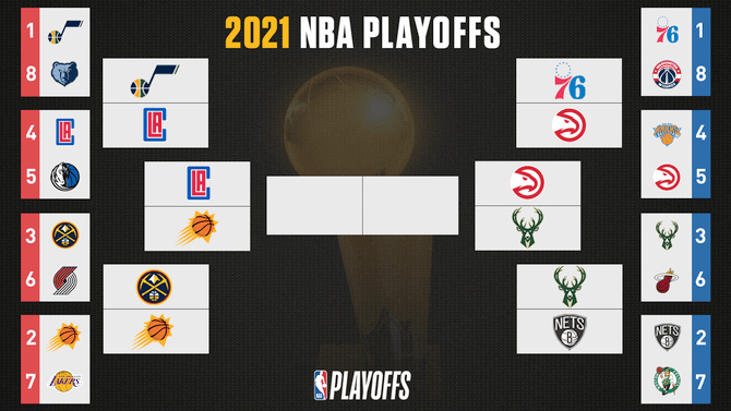2021 NBA Playoff Bracket: Conference Finals Dates, Timings ...