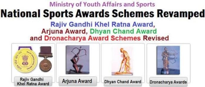 National Awards of Sports-Meaning|Types of Awards|Explaination