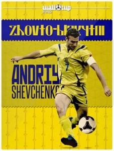 Famous & Trending Sports in Ukraine 1860-2019