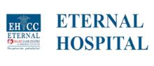 Rajasthan RoyalsOfficial Sponsors List Partners Brand Ambassador Logos On Jerseys Eternal Hospital