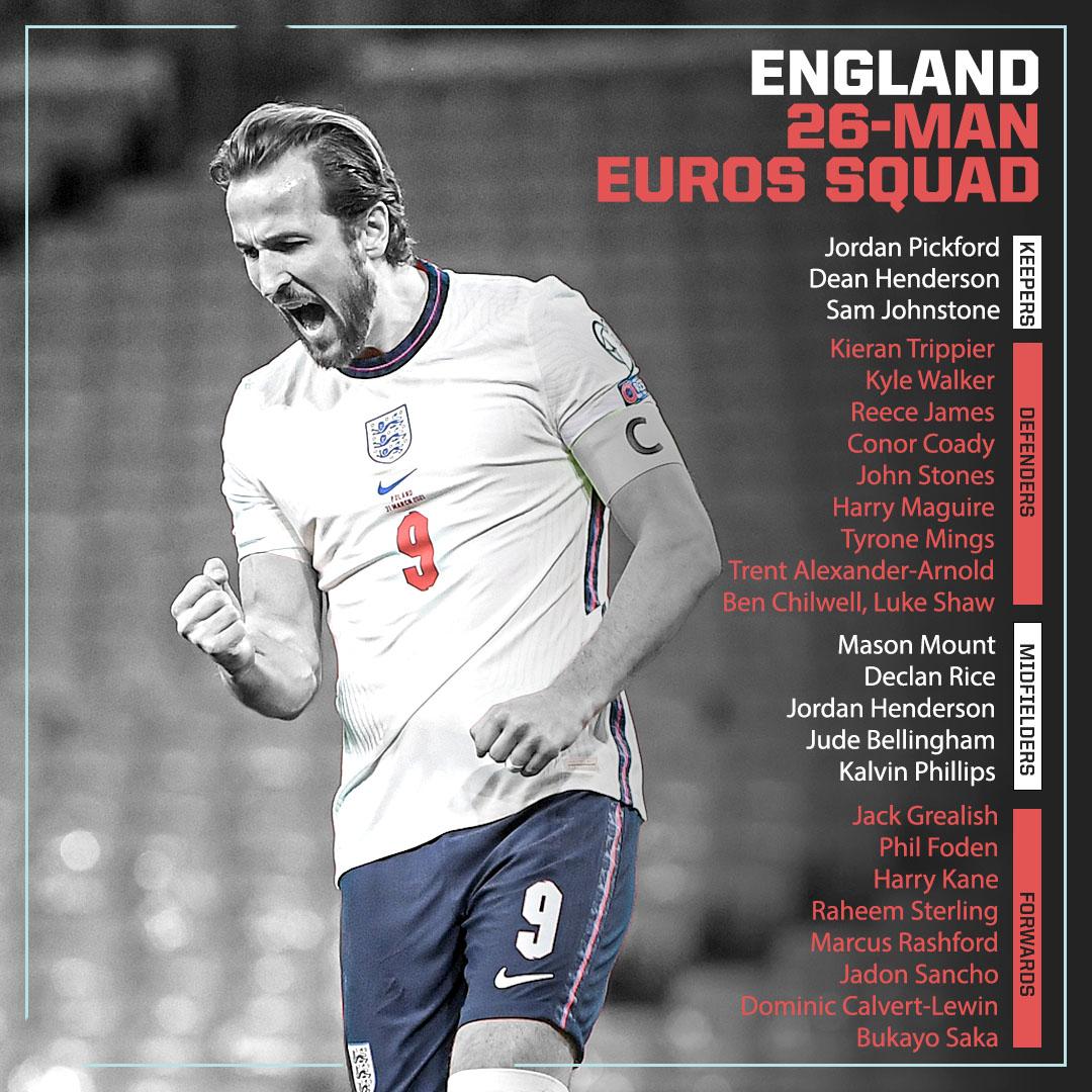 Αγγλία: Δέκα αμυντικοί και λίγοι μέσοι!