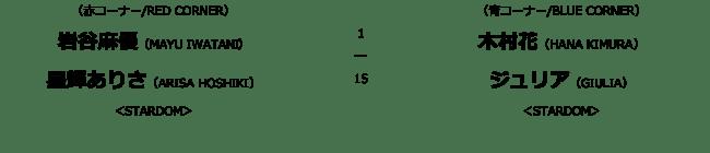 """新日本プロレス""""イッテンヨン""""東京ドーム大会 ダークマッチ第1試合にてスターダム提供試合が決定!!岩谷麻優&星輝ありさvs木村花&ジュリアが激突!!"""
