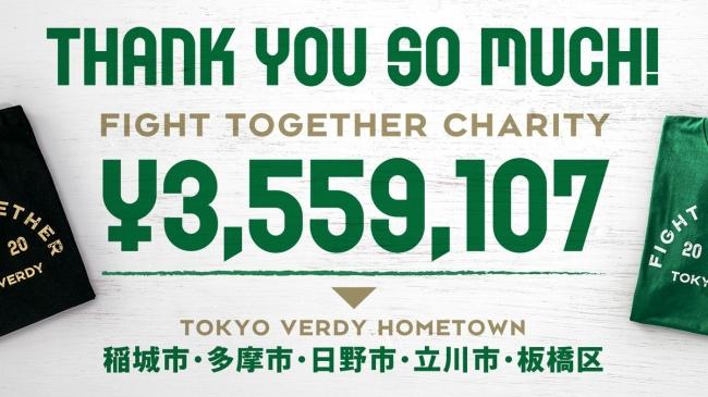 """東京ヴェルディの新型コロナウイルス対策支援 """"チャリティTシャツ""""販売 寄付金額のご報告"""