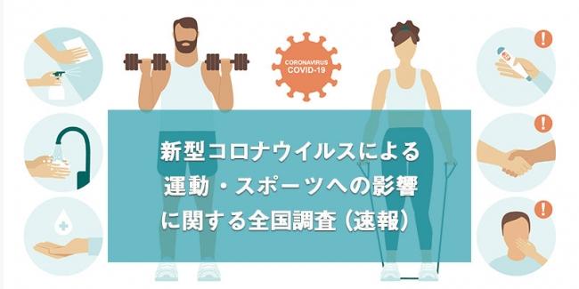 新型コロナウイルスによる運動・スポーツへの影響に関する全国調査(速報)