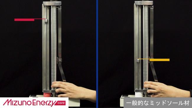 一般的なミッドソール材との反発性比較実験