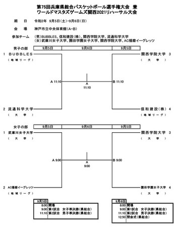信和建設㈱バスケットボール部が第75回兵庫県総合バスケットボール選手権大会に出場します!