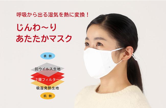 ≪フットマークの冬マスク≫4層式の吸湿発熱する「じんわ~りあたたかマスク+抗ウイルス/飛沫防止」