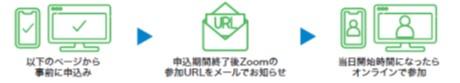 企業・団体向けオンラインセミナー「BEYOND CONFERENCE」開催!